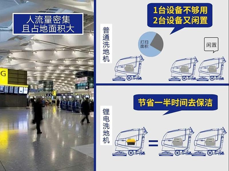 机场用锂电洗地机