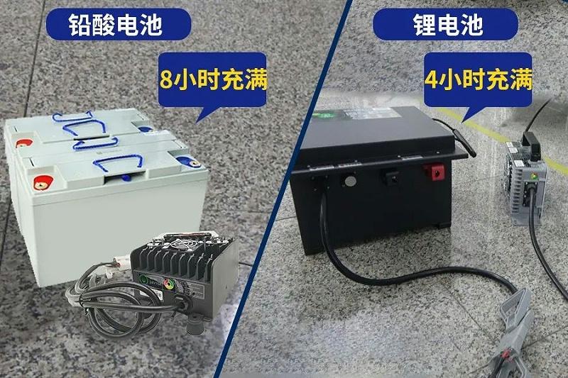 锂电池洗地机提高清洁效率
